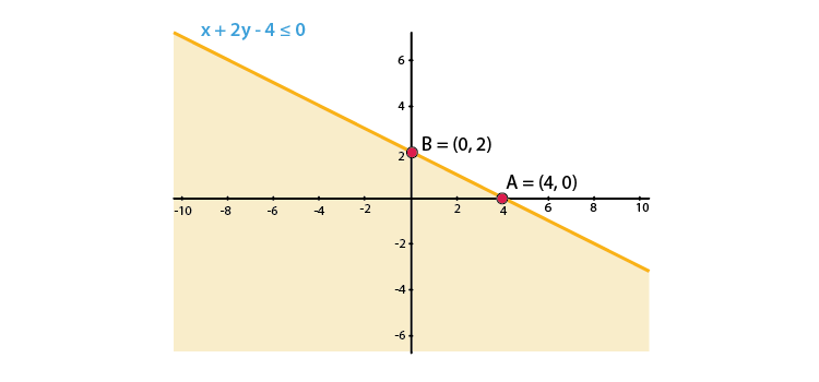 RD Sharma Solutions for Class 11 Maths Chapter 15 – Linear Inequations image - 1