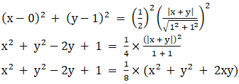 RD Sharma Solutions for Class 11 Maths Chapter 26 – Ellipse - image 6