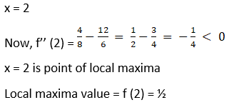 RD Sharma Solutions for Class 12 Maths Chapter 18 Maxima and Minima Image 4