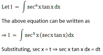 RD Sharma Solutions for Class 12 Maths Chapter 19 Indefinite Integrals Image 196
