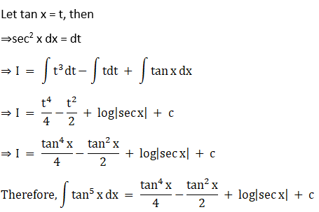 RD Sharma Solutions for Class 12 Maths Chapter 19 Indefinite Integrals Image 200