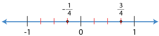 Selina Solutions Concise Maths Class 7 Chapter 2 Image 5