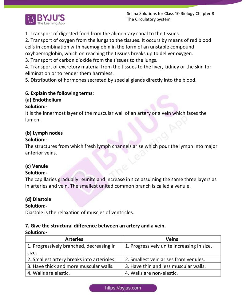 Selina Solutions For Class 10 Biology Chapter 8 The Circulatory System 10