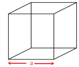 Surface area of cube formula