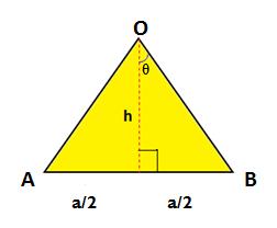 Hexagon Formula