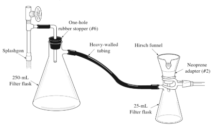 2,4 DNP Laboratory Test