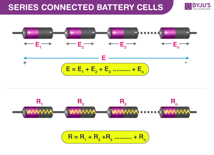 Series Battery
