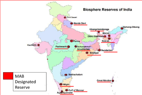 Biosphere Reserves of India on Map
