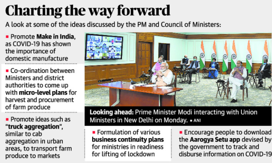 PM's Discussion with his Council of Ministers