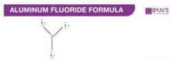 Aluminium Fluoride Structure