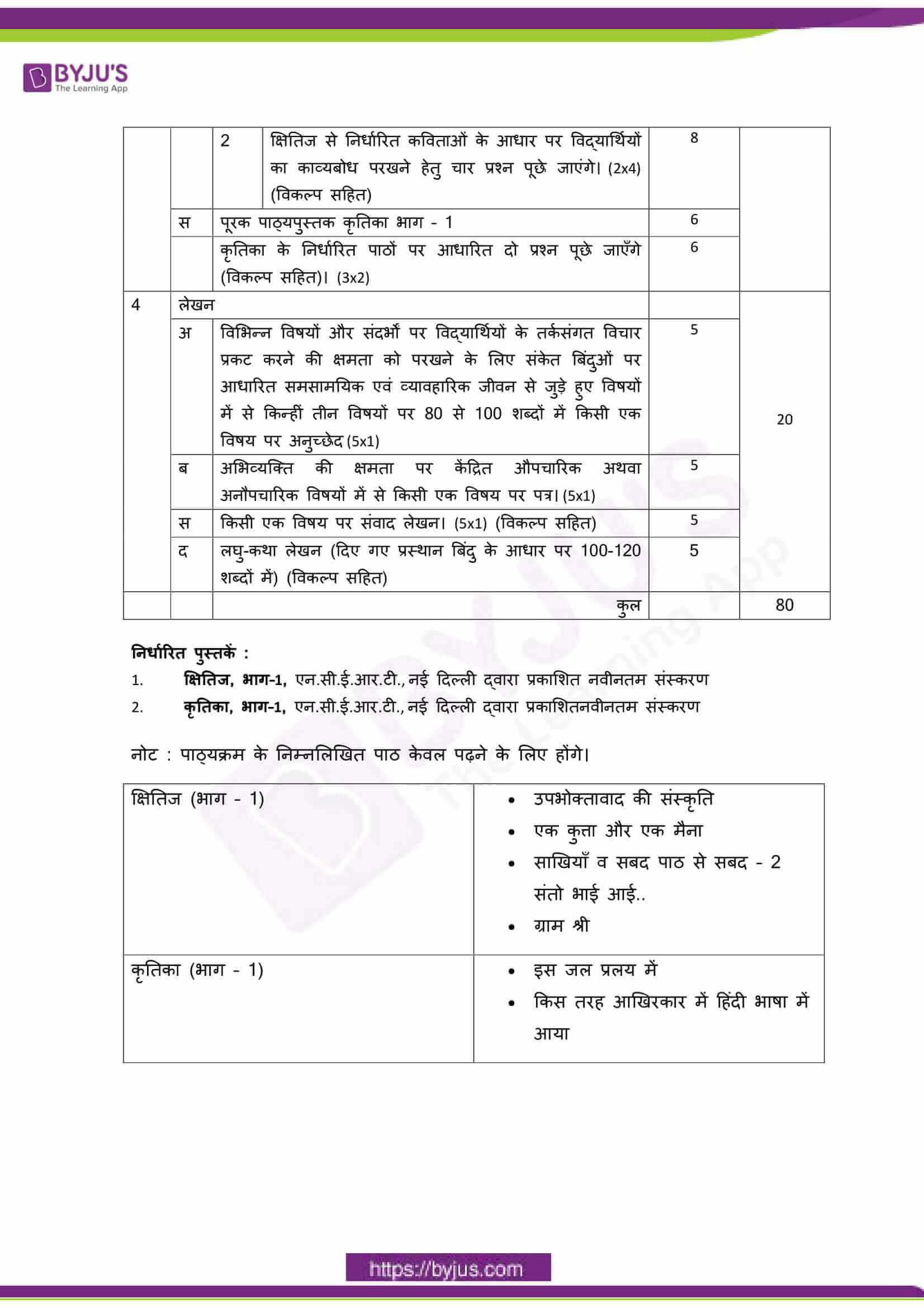 cbse class 9 hindi a sylbus 2020 21 2