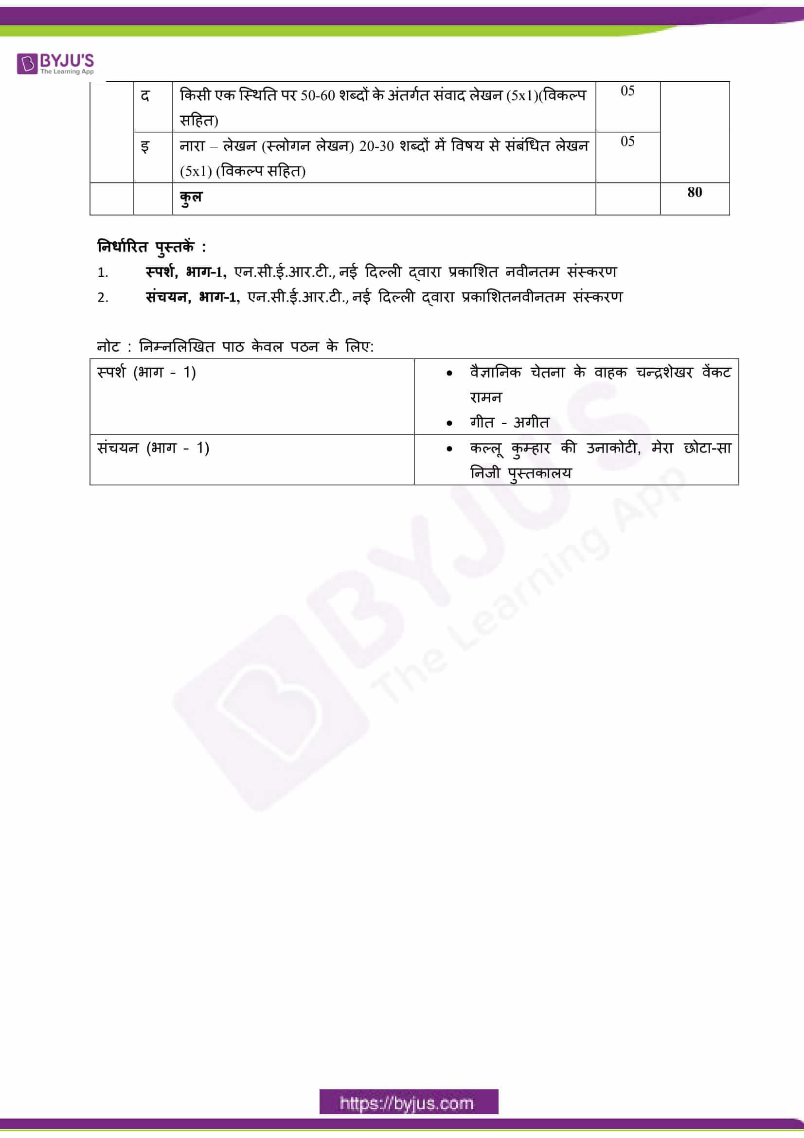 cbse class 9 hindi b sylbus 2020 21 2