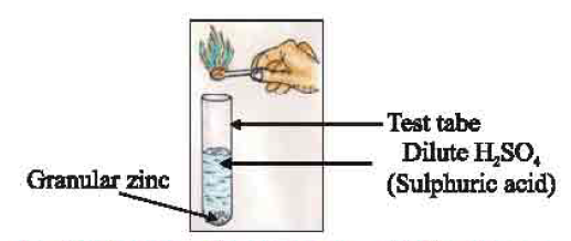 Chemical Reactions - Production of Gas