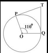 circles MCQs 2