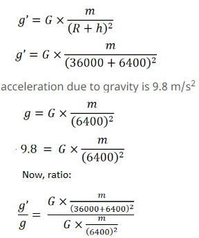 HC Verma Class 11 Solutions ch4 answer12