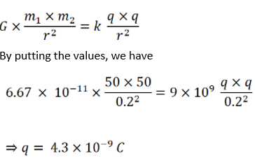 HC Verma Class 11 Solutions ch4 answer4