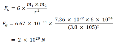 HC Verma Class 11 Solutions ch4 answer9