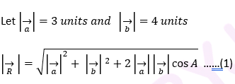 HC Verma Physics Chapter 2 Solution 6