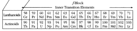 Inner Transition Elements