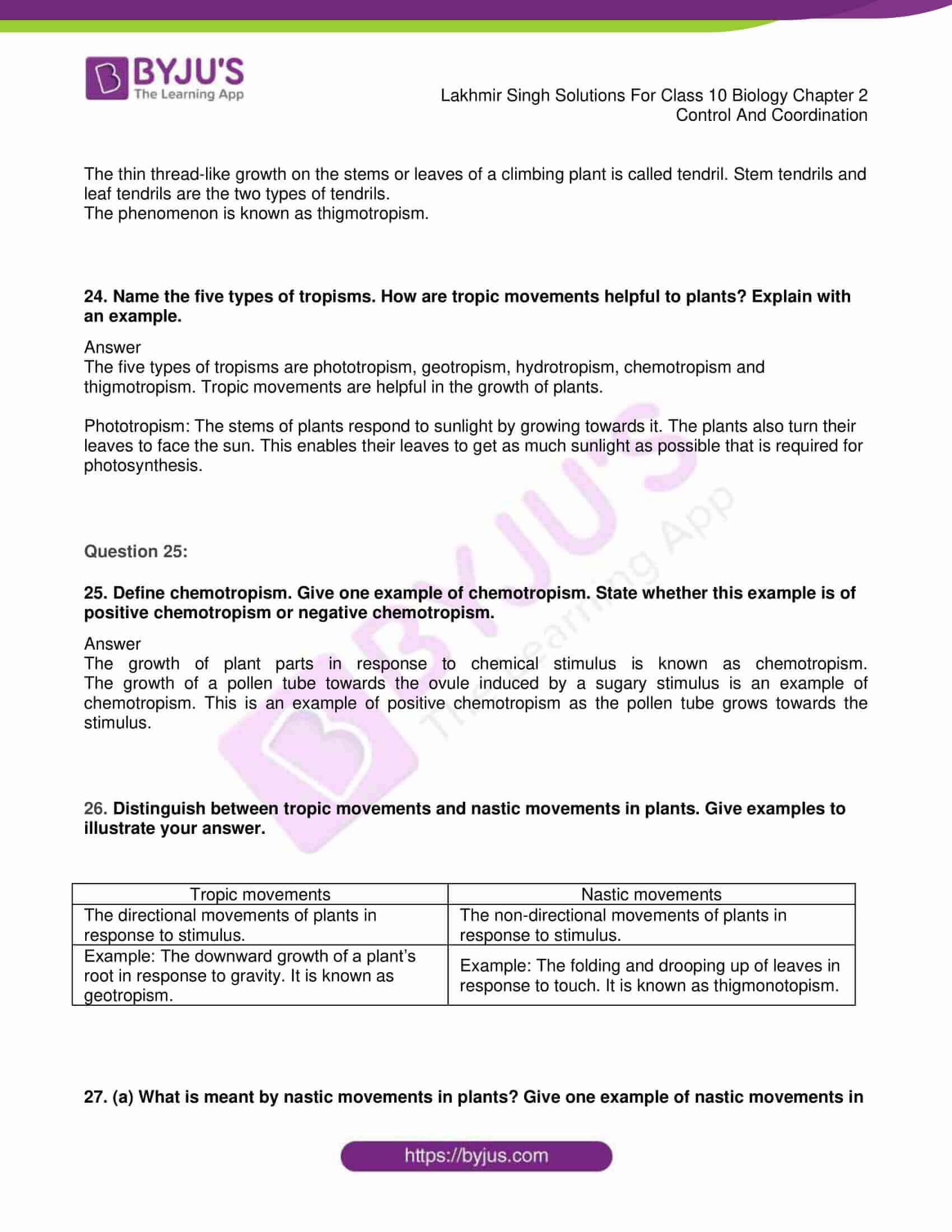 lakhmir singh sol class 10 biology chapter 2 07