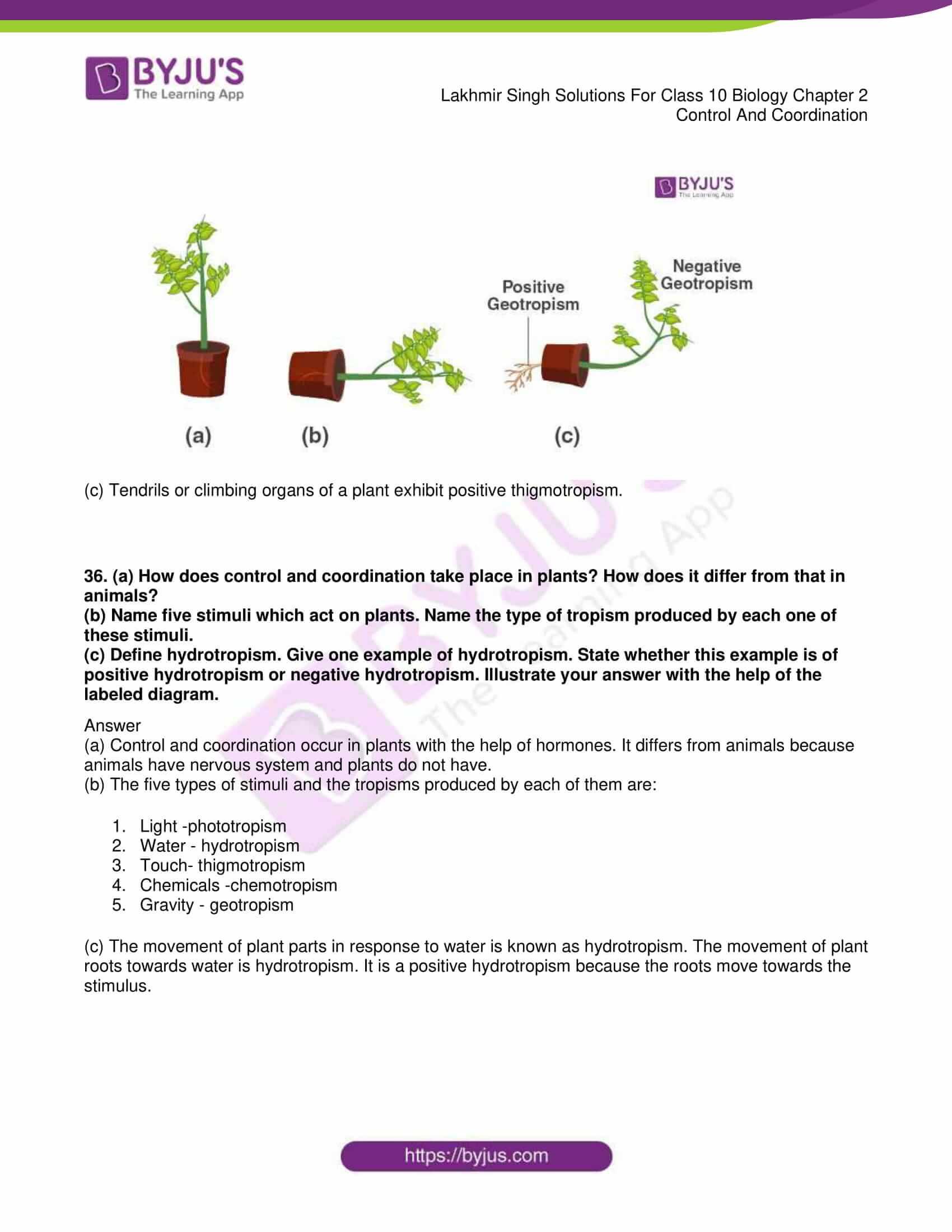 lakhmir singh sol class 10 biology chapter 2 12