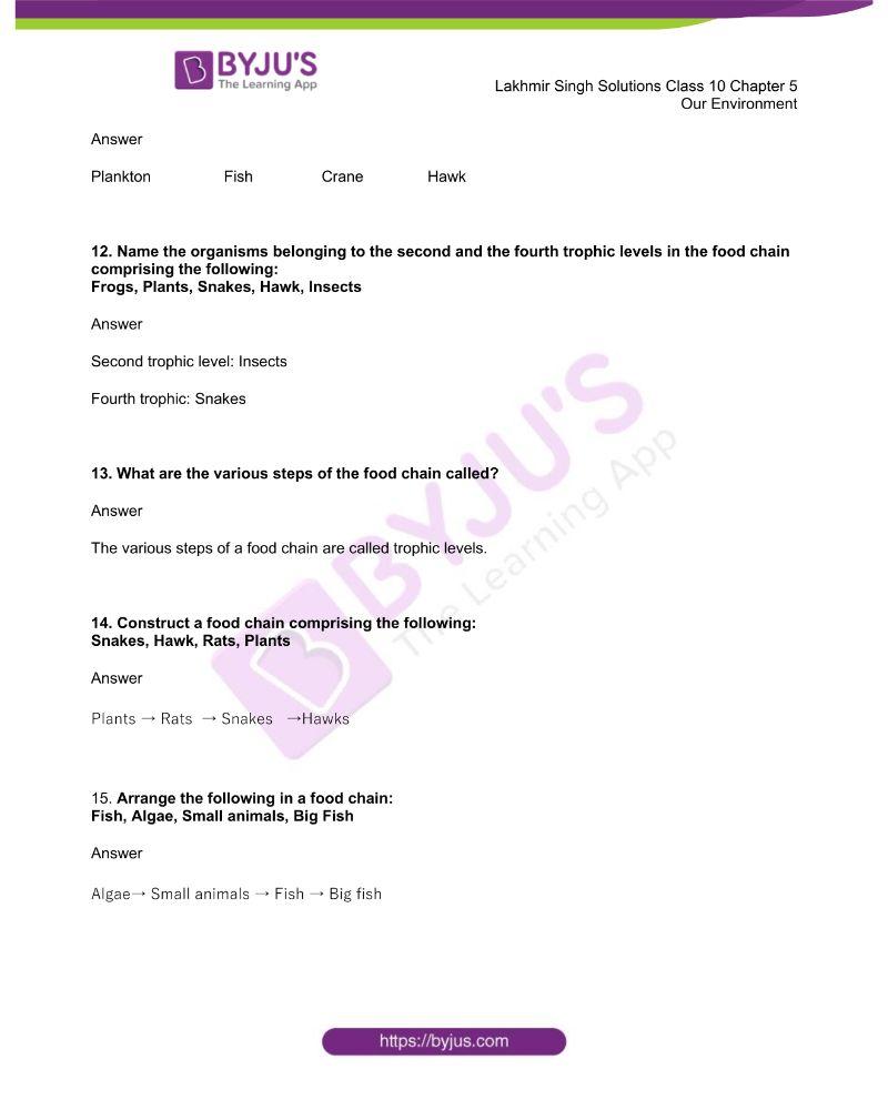 Lakhmir Singh Solutions Class 10 Biology Chapter 5 Our Environment 2