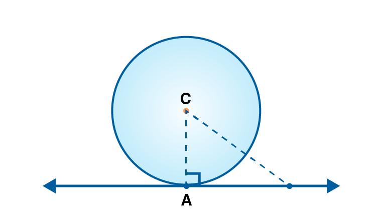 Maharashtra board Sol class 10 maths p2 chapter 3-2