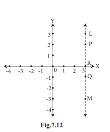 Maharashtra Board Sol Class 9 Maths p2 chapter 7-10