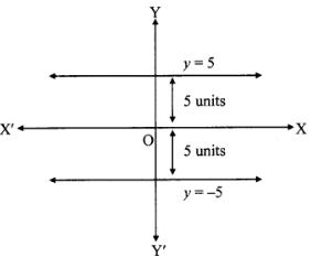 Maharashtra Board Sol Class 9 Maths p2 chapter 7-11
