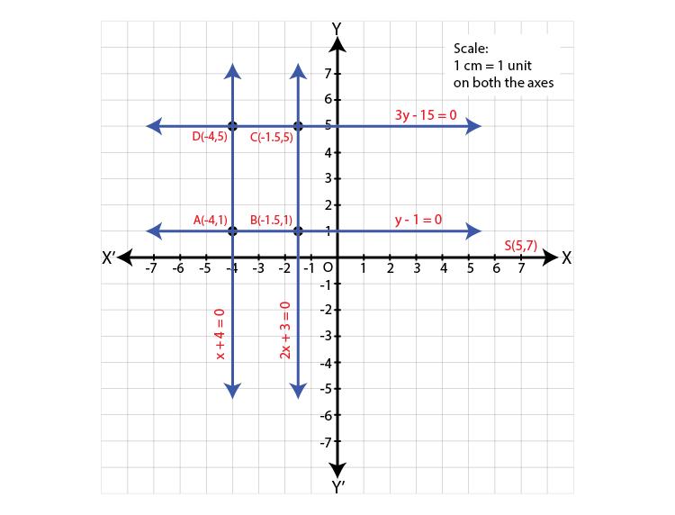 Maharashtra Board Sol Class 9 Maths p2 chapter 7-4