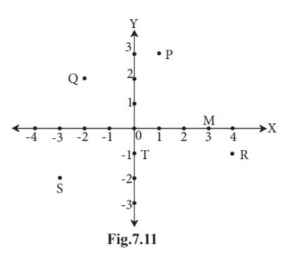 Maharashtra Board Sol Class 9 Maths p2 chapter 7-8
