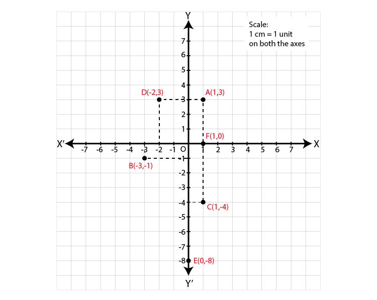 Maharashtra Board Sol Class 9 Maths p2 chapter 7-9