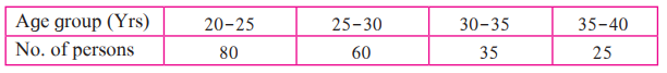 Maharashtra Board Solutions for Class 10 Maths Part 1 chapter 6 - Image 26