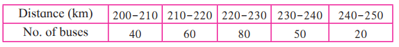 Maharashtra Board Solutions for Class 10 Maths Part 1 chapter 6 - Image 55