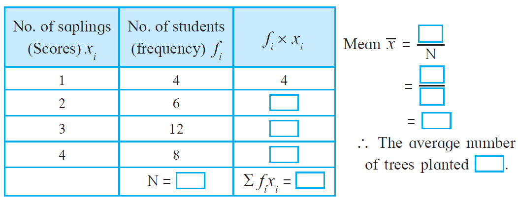 Maharashtra Board Solutions for Class 8 Maths Chapter 11 - 1