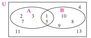 Maharashtra Board Solutions for Class 9 Maths Part 1 Chapter 1 - Image 13