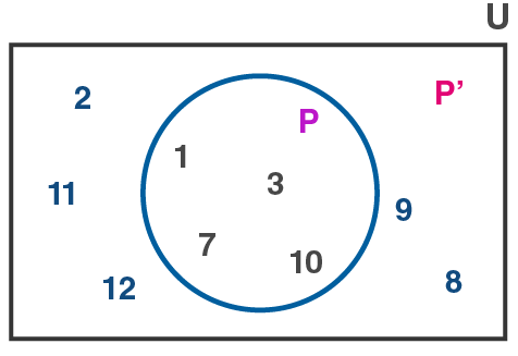 Maharashtra Board Solutions for Class 9 Maths Part 1 Chapter 1 - Image 3