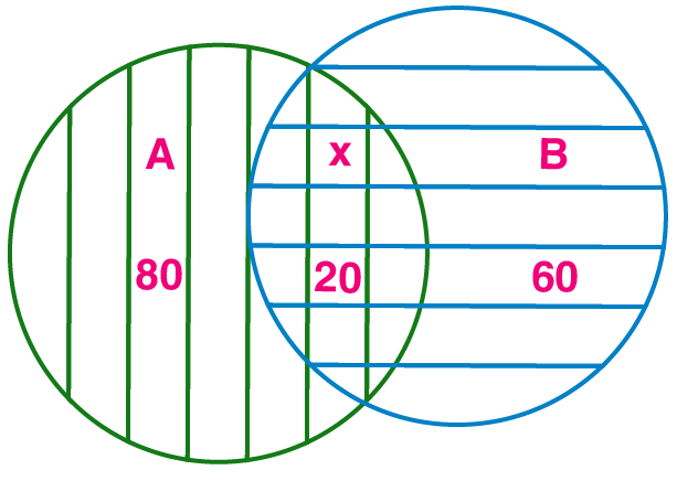Maharashtra Board Solutions for Class 9 Maths Part 1 Chapter 1 - Image 5