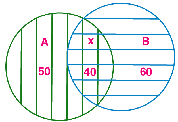 Maharashtra Board Solutions for Class 9 Maths Part 1 Chapter 1 - Image 6