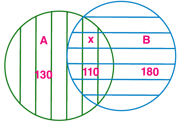 Maharashtra Board Solutions for Class 9 Maths Part 1 Chapter 1 - Image 7