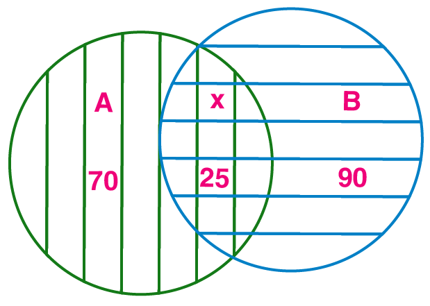 Maharashtra Board Solutions for Class 9 Maths Part 1 Chapter 1 - Image 9
