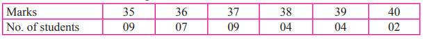 Maharashtra Board Solutions for Class 9 Maths part 1 Chapter 7 -  Image 41