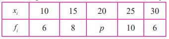 Maharashtra Board Solutions for Class 9 Maths part 1 Chapter 7 -  Image 56