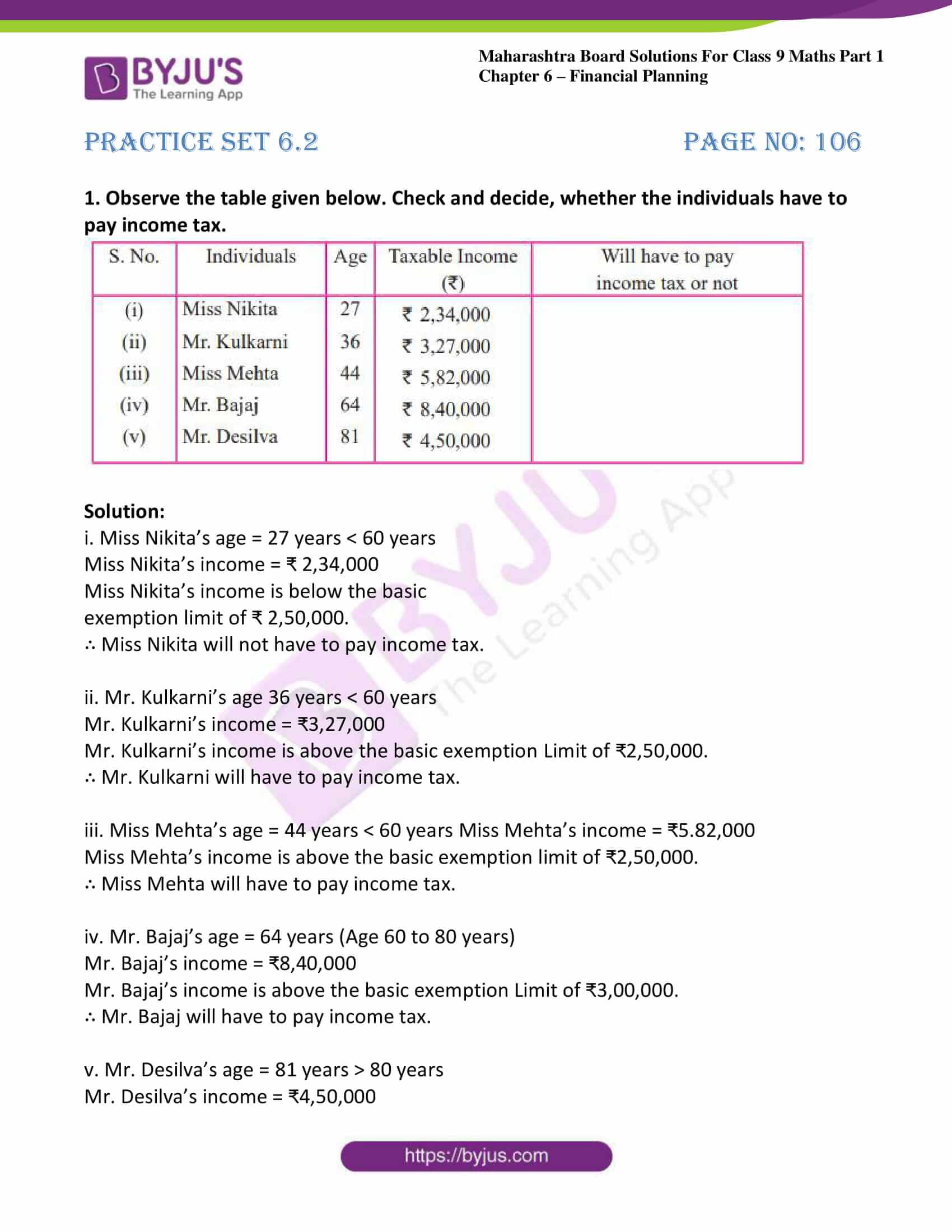 msbshse sol class 9 maths part 1 chapter 6 financial planing 05