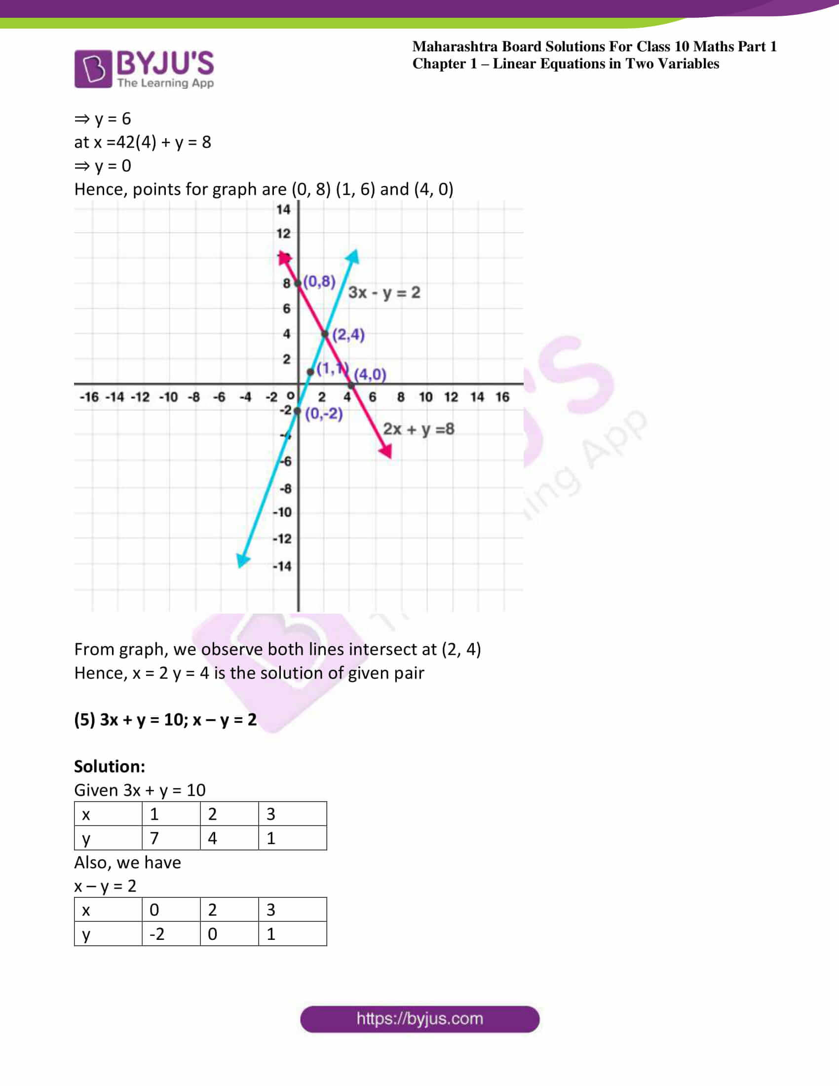 msbshse solutions class 10 maths part 1 chapter 1 42