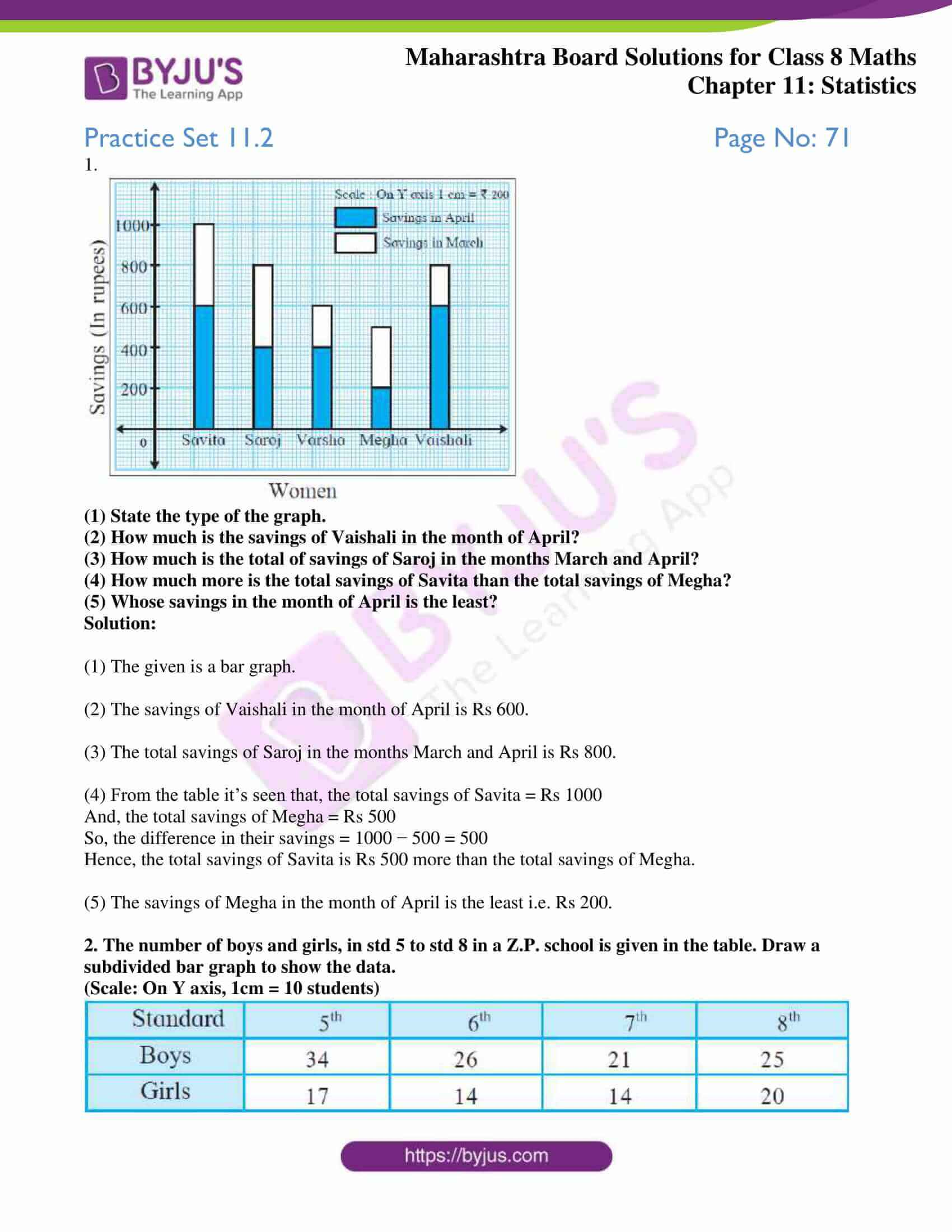 msbshse solutions for class 8 maths chapter 11 04
