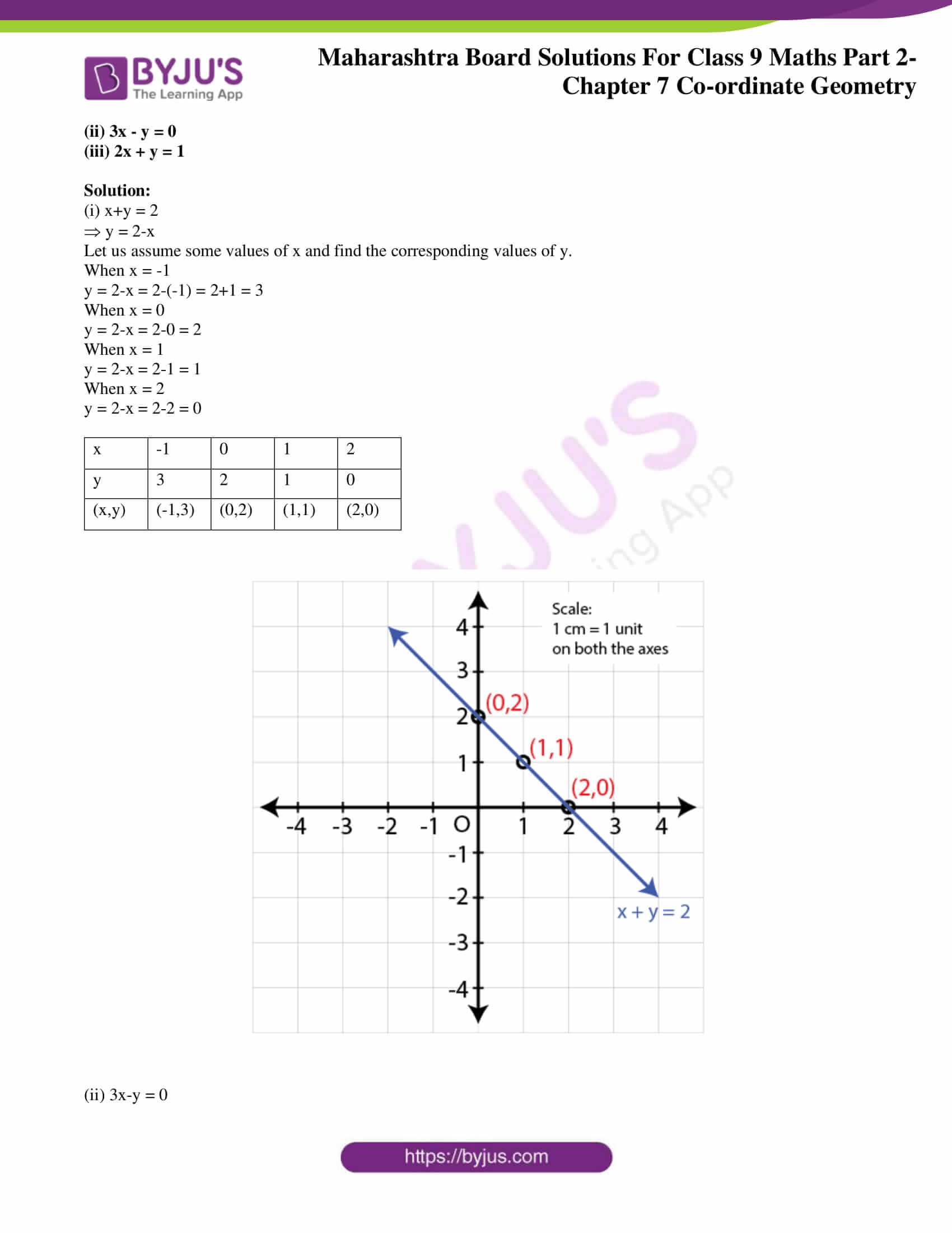 msbshse solutions for class 9 maths part 2 chapter 7 07