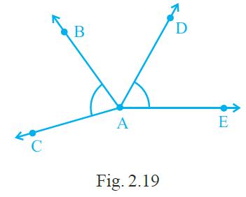 NCERT Exemplar Class 6 Maths Solutions Chapter 2 Geometry Image 22