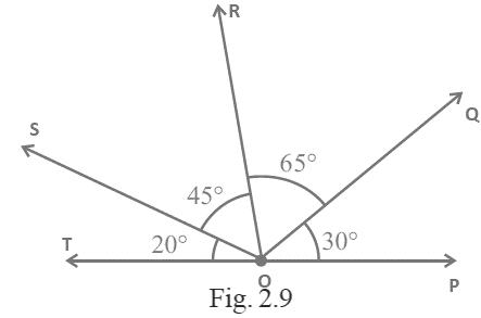 NCERT Exemplar Class 6 Maths Solutions Chapter 2 Geometry Image 8