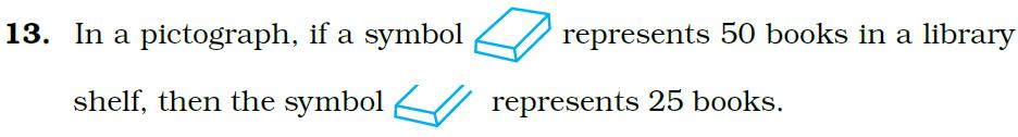 NCERT Exemplar Class 6 Maths Solutions Chapter 5 Data Handling Image 6